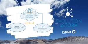 Tedial aSTORM hybrid cloud