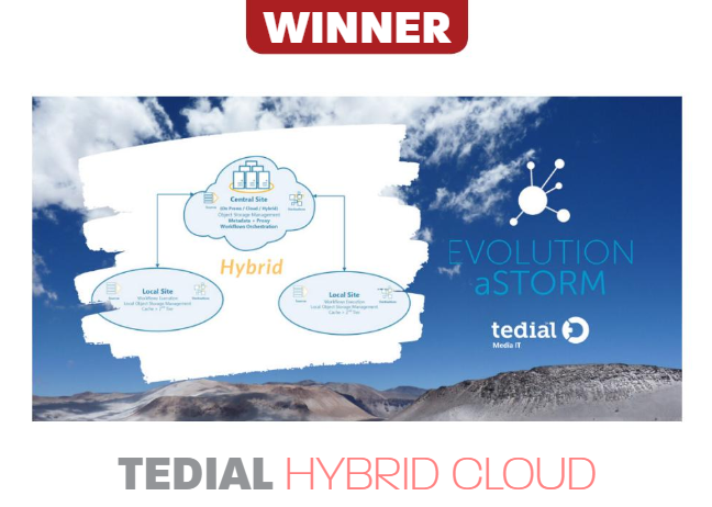 Tedial Hybrid Cloud Award